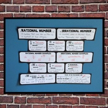 Rational Irrational Numbers Word Wall Activity