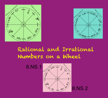 Rational/Irrational On A Wheel