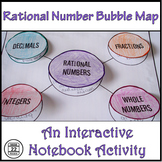 Rational Numbers Vocabulary for Interactive Notebooks