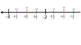 Rational Number Line Fourths