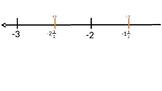 Rational Number Line Halves