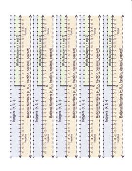 Rational Number Line - Desktop Version