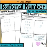 Rational Number Operation Error Analysis for Distance Learning