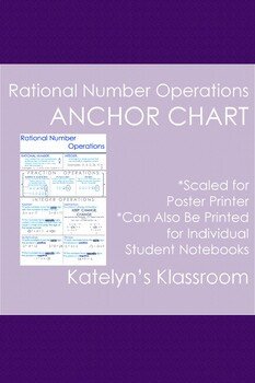 Rational Number Operations ANCHOR CHART [Fractions & Integers]