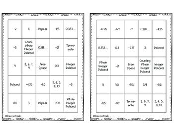 Rational Number Operations Bingo