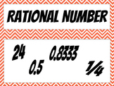 Rational Number Operations - Colorful Photo Vocabulary