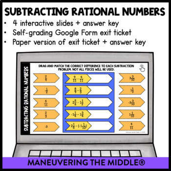 Rational Number Operations - Supplemental Digital Math for Google Slides™