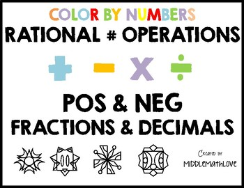 Rational Number Operations Worksheets - Color by Numbers -
