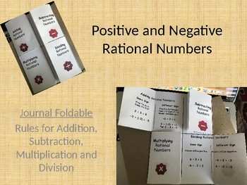 Rational Number Operations (positive and negative rules) Journal Foldable