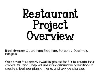 Rational Number Restaurant Project