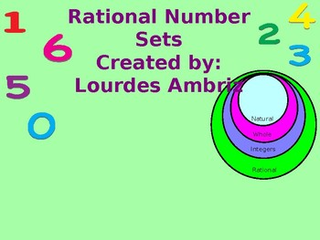 Rational Number Set and subsets