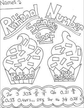 Rational Number Sprinkle Sort