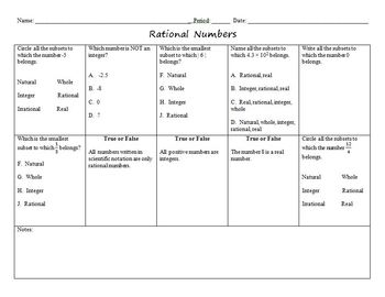 Rational Number System