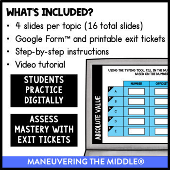 Rational Number System - Supplemental Digital Math Activities for Google Slides™