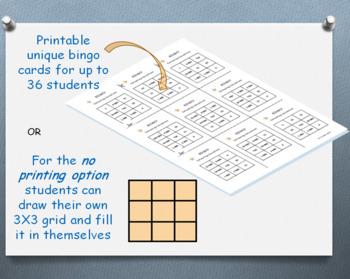 Rational Numbers Activity - Converting between decimals, fractions & percentages