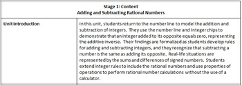 Rational Numbers- Adding and Subtracting Integers Unit Plans