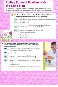 Adding Rational Numbers Addition Fractions Decimals Integers Smartboard Lesson