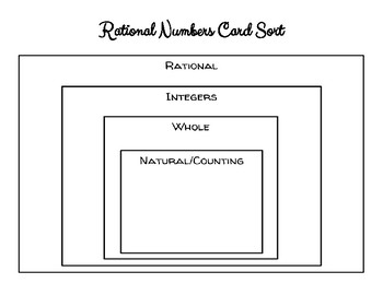 Rational Numbers Card Sort