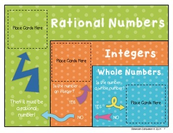 Rational Numbers Cards & 3 Math Centers