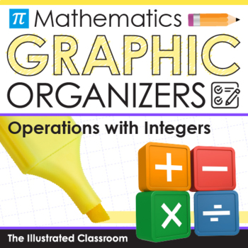 Math Graphic Organizer - Operations With Integers