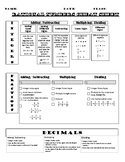 Rational Numbers Operations Cheat Sheet Notes