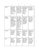 Rational Numbers Choice Board