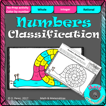 Rational Numbers Classification- Color by number