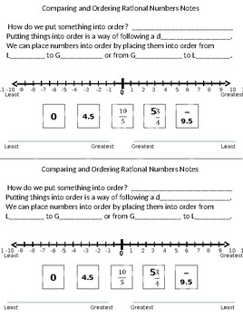Rational Numbers Compare and Order on a Number Line