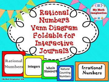 Rational Numbers Foldable - Integers, Whole Numbers, Natur
