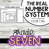 Rational Numbers Graphic Organizer 7.NS