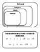 Rational Numbers Graphic Organizer & Activity