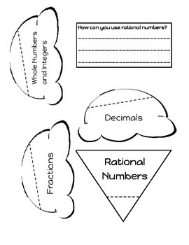 Rational Numbers--Interactive Math Notebook