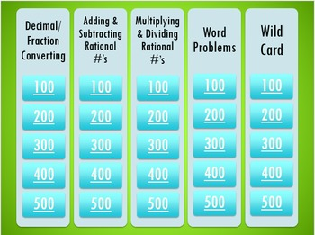 Rational Numbers Jeopardy