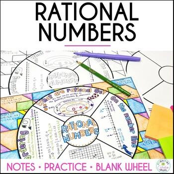 Rational Numbers Math Wheel