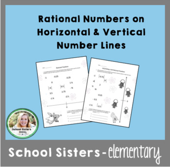Rational Numbers- Ordering & Comparing on Number Lines