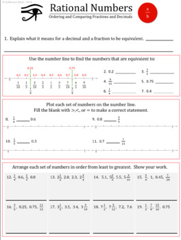 Rational Numbers (Part 3):   Dealing with Decimals AND Fractions