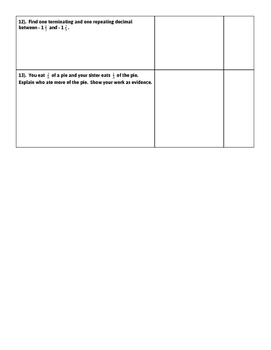 Rational Numbers Partner Activity
