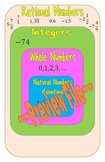 Rational Numbers Poster