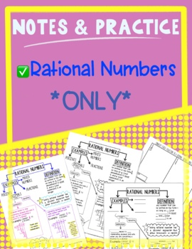 Converting Fractions Practice and Anchor Chart