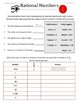 Rational Numbers (Part 1):   Introduction to Fractions FULL WORKSHEET SET