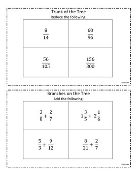 Rational Numbers Review Game