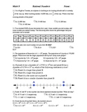 Rational Numbers Review