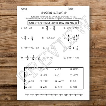 Rational Numbers Riddle Activity