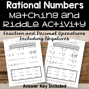 Rational Number Operations Riddle Activity