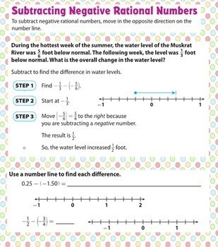 Rational Numbers Subtraction Subtracting Rationals Smartboard Lesson & KEY