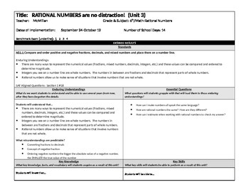Rational Numbers Unit Plan-Sixth/Seventh Grade Math