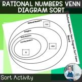 Rational Numbers Venn Diagram Sort TEKS 7.2a