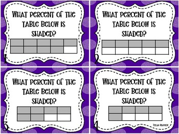 Rational Numbers and Percent Task Cards