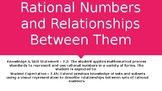 Rational Numbers and Relationships Between Them (TEK 7.2)