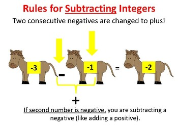 Integers-Positives and Negatives